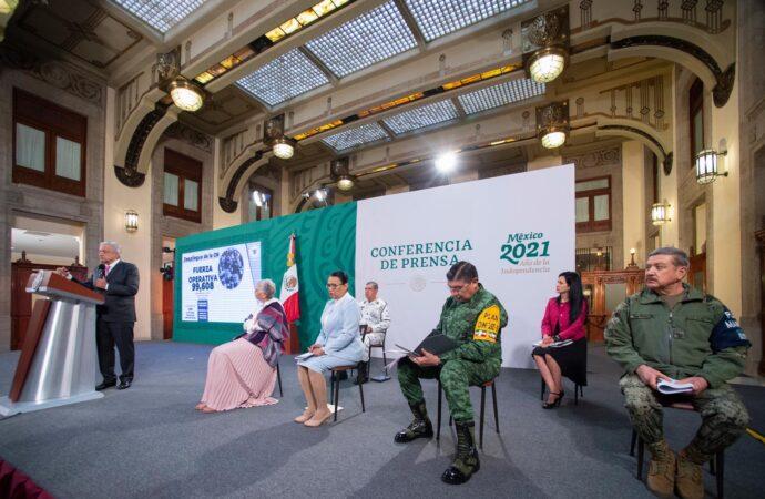 DISMINUCIÓN DE LOS DELITOS DEL FUERO FEDERAL ES RESULTADO DE COORDINACIÓN: PRESIDENTE; 30 DE MARZO PRESENTARÁ INFORME A LA NACIÓN